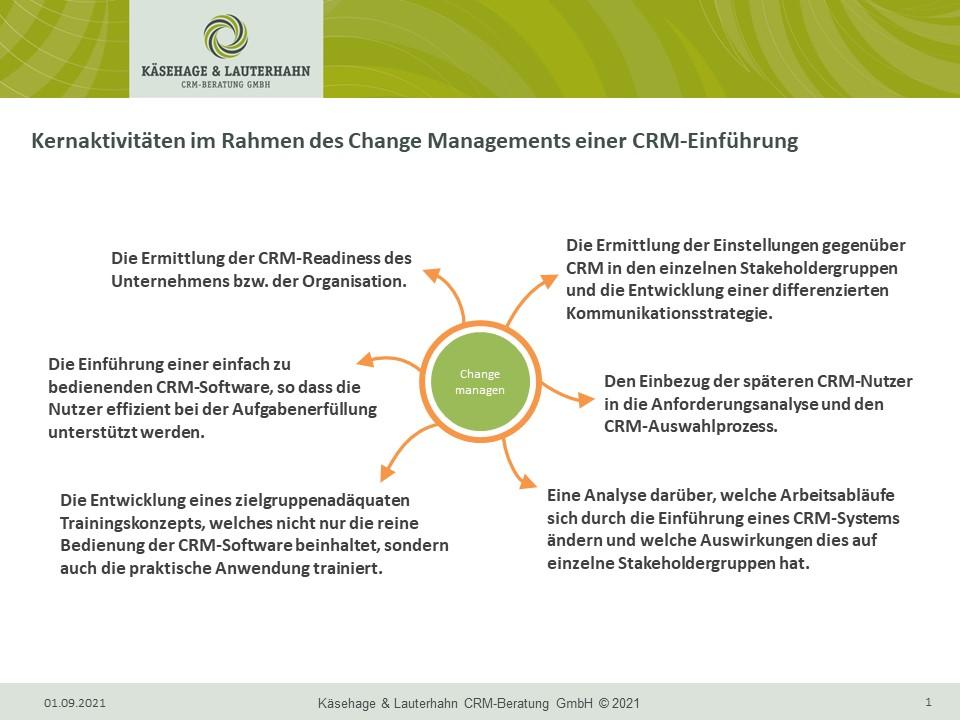 Aktivitäten im Rahmen des Change Managements einer CRM-Einführung